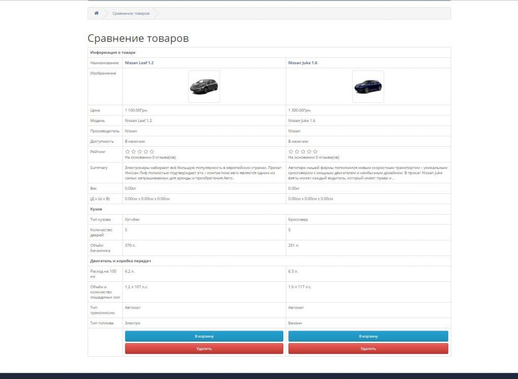maxtest. Интернет-магазин аренды автомобилей. Создание и продвижение интернет-магазинов Одесса.
