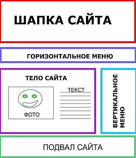 подписание договора, схематический дизайн сайта